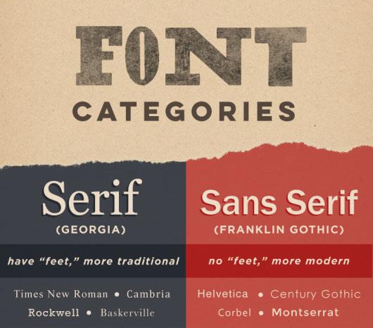 اهمیت فونت در طراحی وب سایت