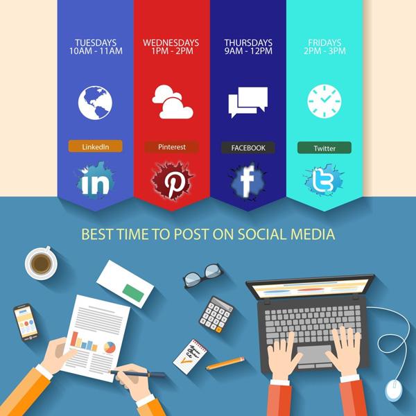 مدیریت و زمان بندی پست ها در شبکه های اجتماعی